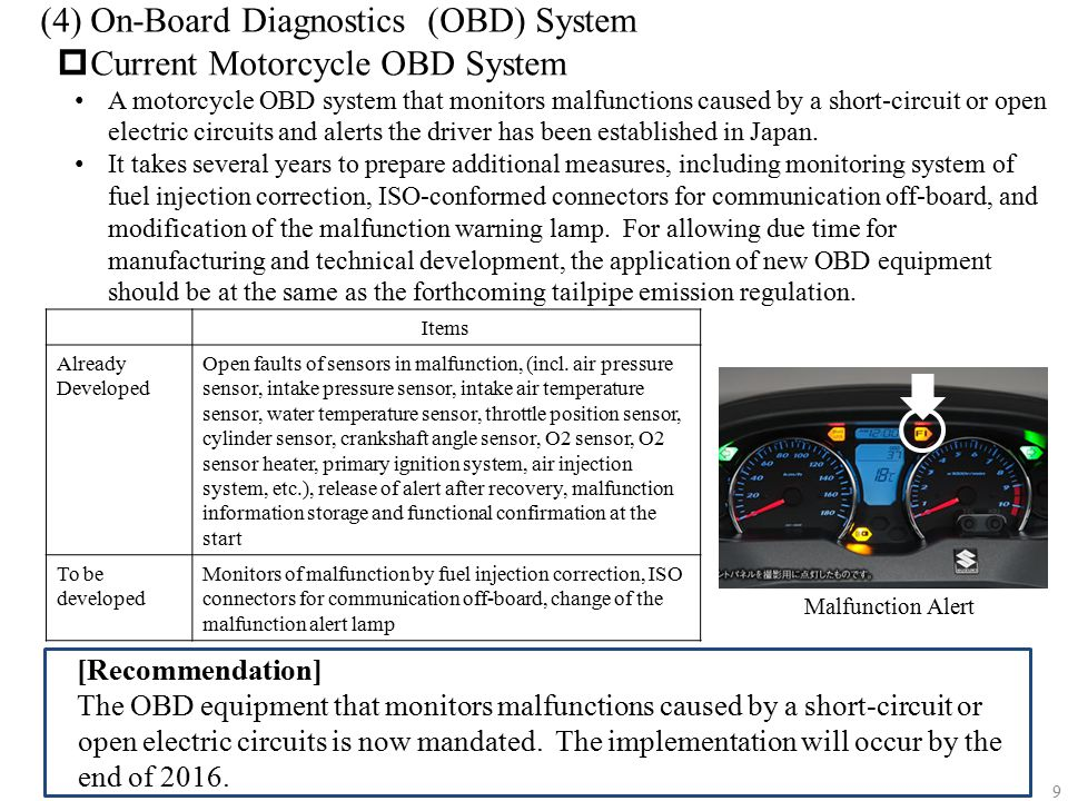 (4) On-Board Diagnostics (OBD) System Current Motorcycle OBD System