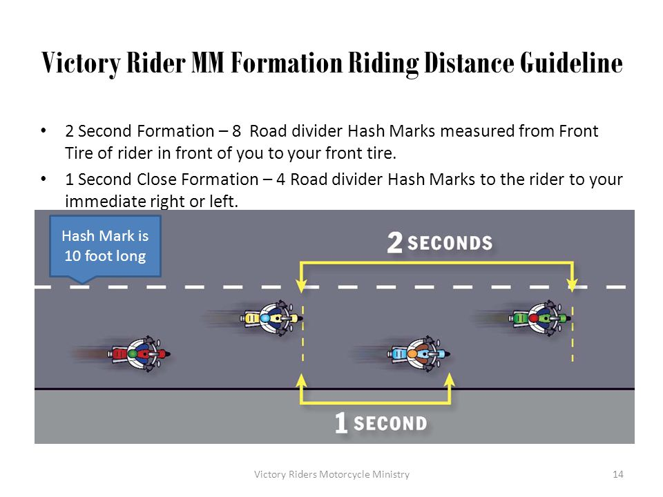 Victory Rider MM Formation Riding Distance Guideline