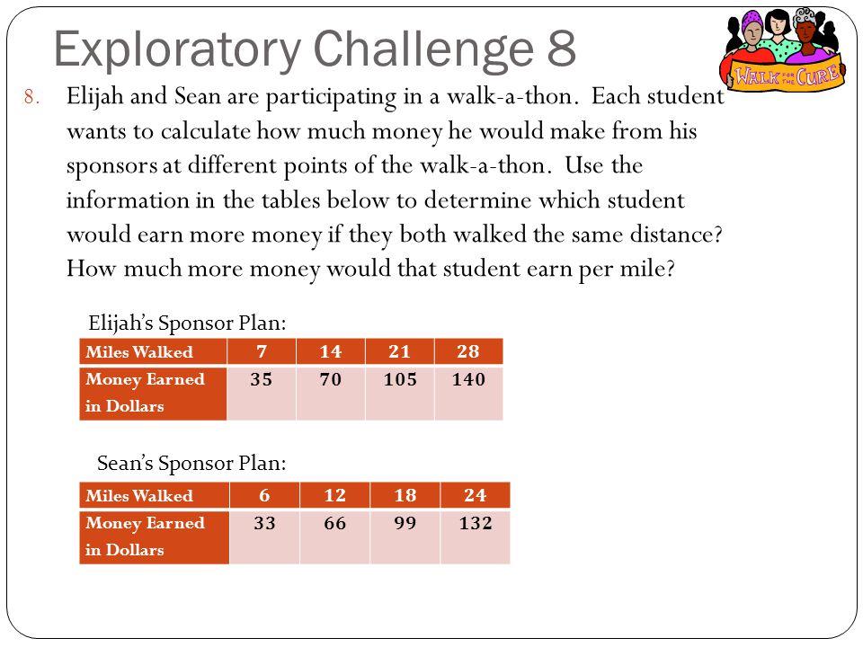 Exploratory Challenge 8