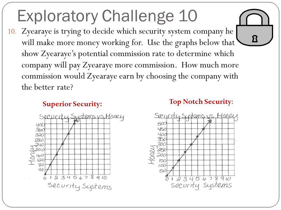 Exploratory Challenge 10