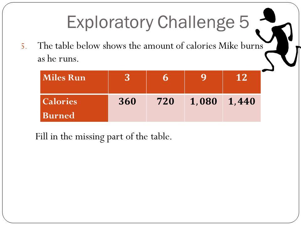Exploratory Challenge 5