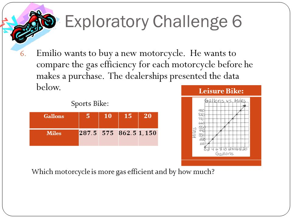 Exploratory Challenge 6