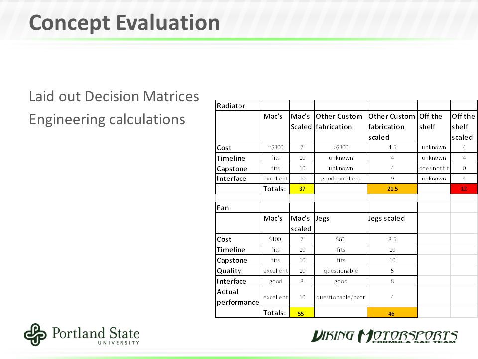 Concept Evaluation Laid out Decision Matrices Engineering calculations