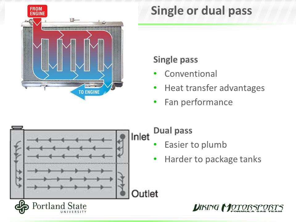 Single or dual pass Single pass Conventional Heat transfer advantages
