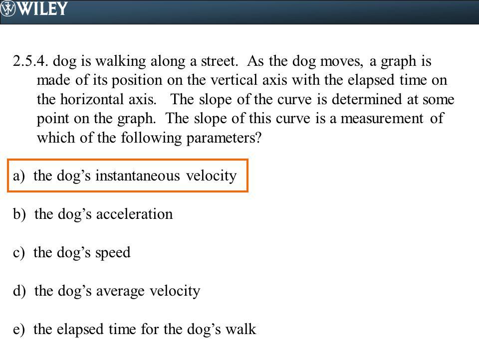 2. 5. 4. dog is walking along a street