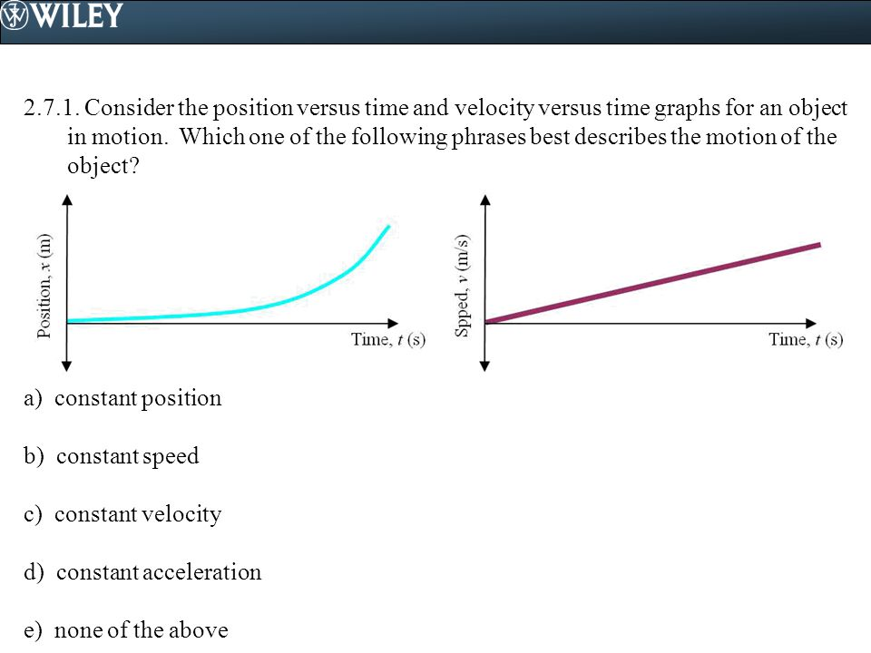 2.7.1. Consider the position versus time and velocity versus time graphs for an object in motion. Which one of the following phrases best describes the motion of the object