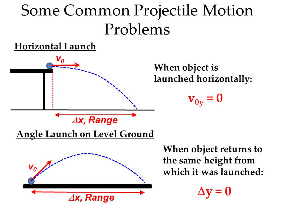 Some Common Projectile Motion Problems