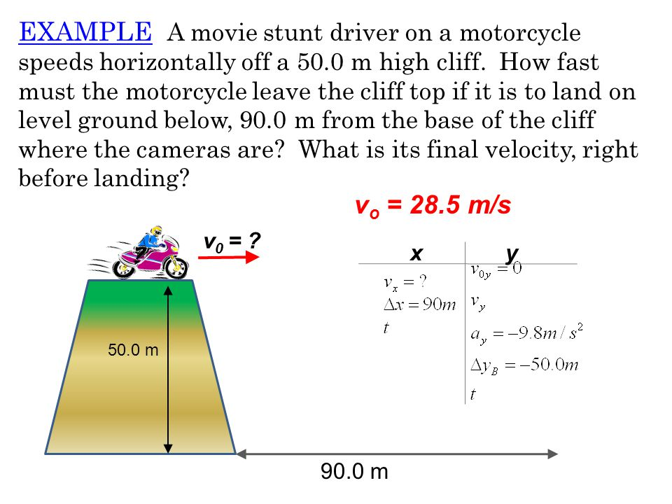 EXAMPLE A movie stunt driver on a motorcycle speeds horizontally off a 50.0 m high cliff. How fast must the motorcycle leave the cliff top if it is to land on level ground below, 90.0 m from the base of the cliff where the cameras are What is its final velocity, right before landing