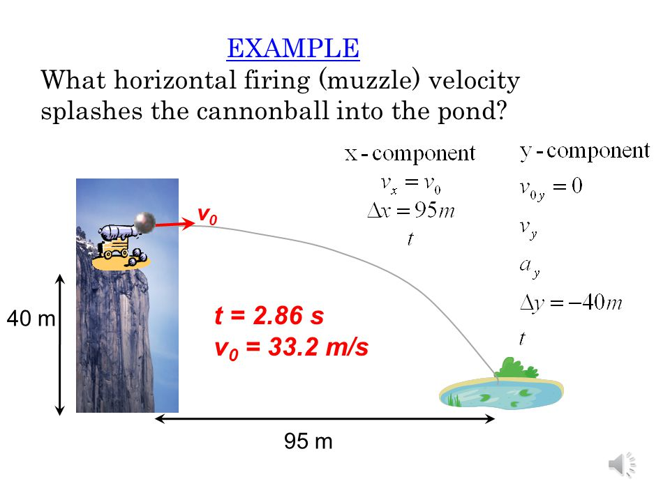 EXAMPLE What horizontal firing (muzzle) velocity splashes the cannonball into the pond v0. t = 2.86 s.