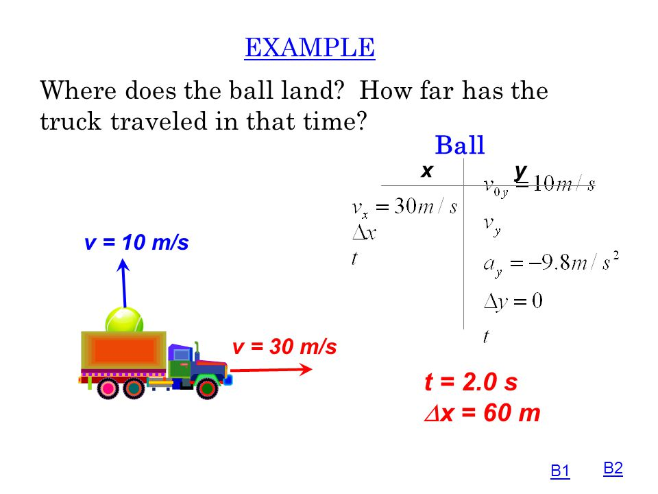 Where does the ball land How far has the truck traveled in that time