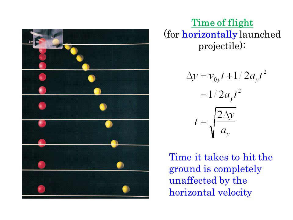 (for horizontally launched projectile):