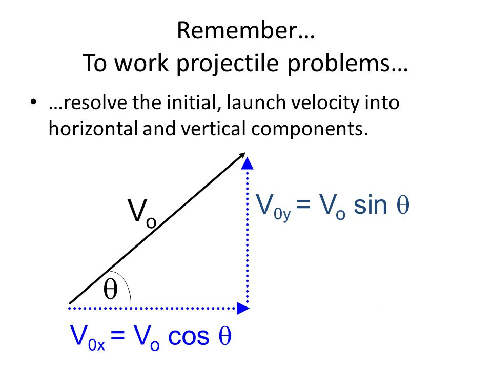 Remember… To work projectile problems…