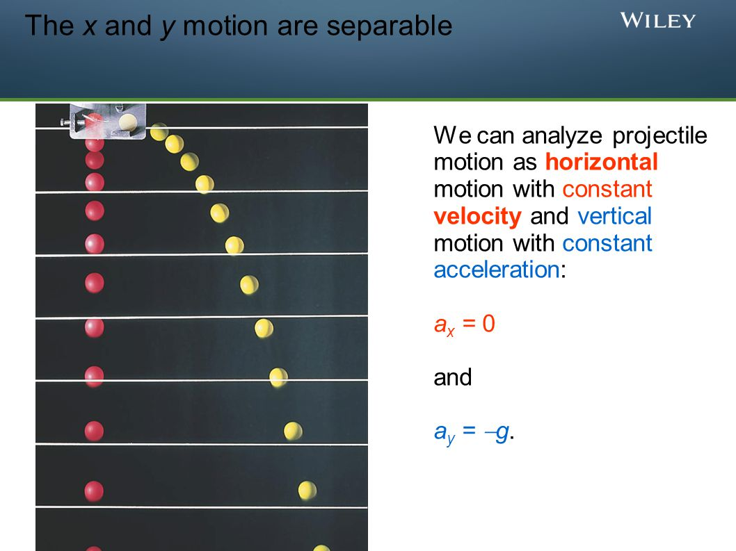 The x and y motion are separable