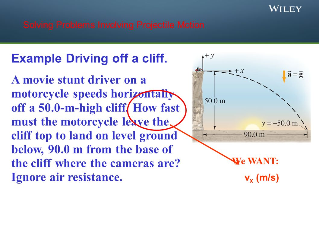 Example Driving off a cliff.