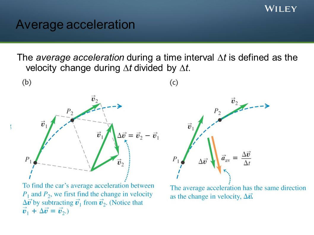 Average acceleration The average acceleration during a time interval t is defined as the velocity change during t divided by t.