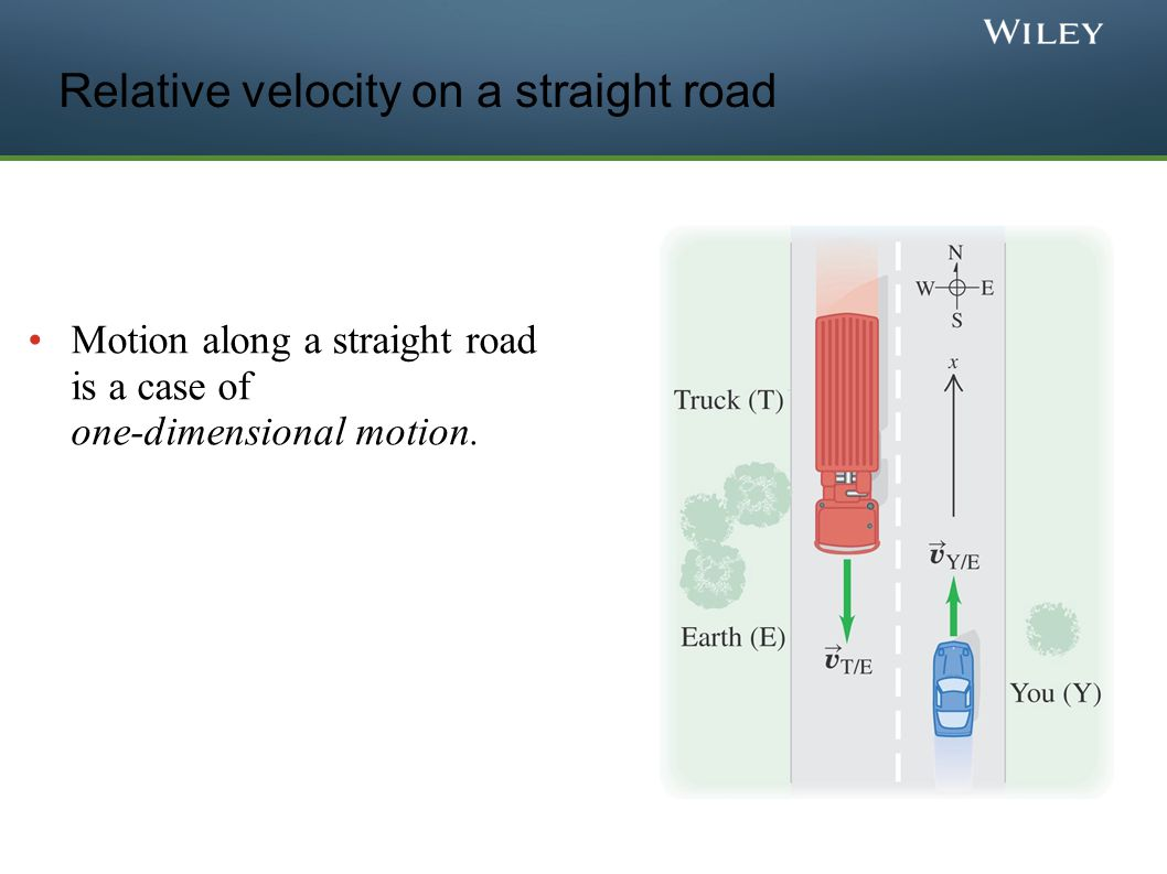 Relative velocity on a straight road