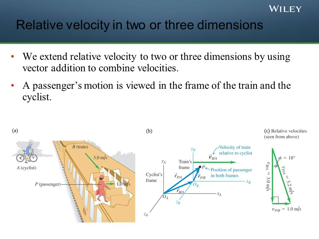 Relative velocity in two or three dimensions