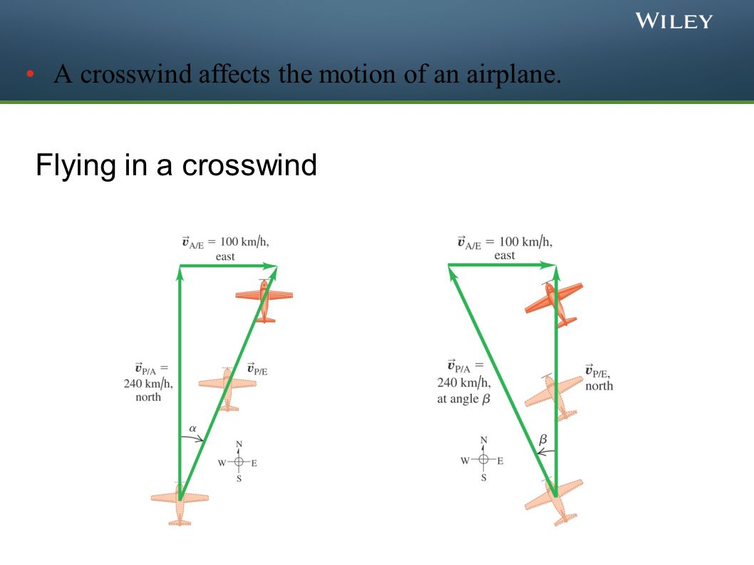 A crosswind affects the motion of an airplane.