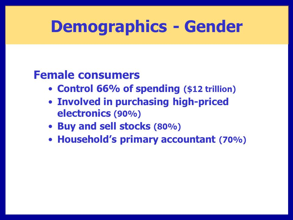 Demographics - Gender Female consumers