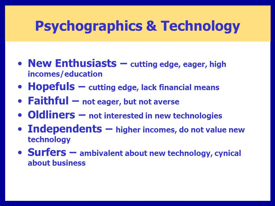 Psychographics & Technology