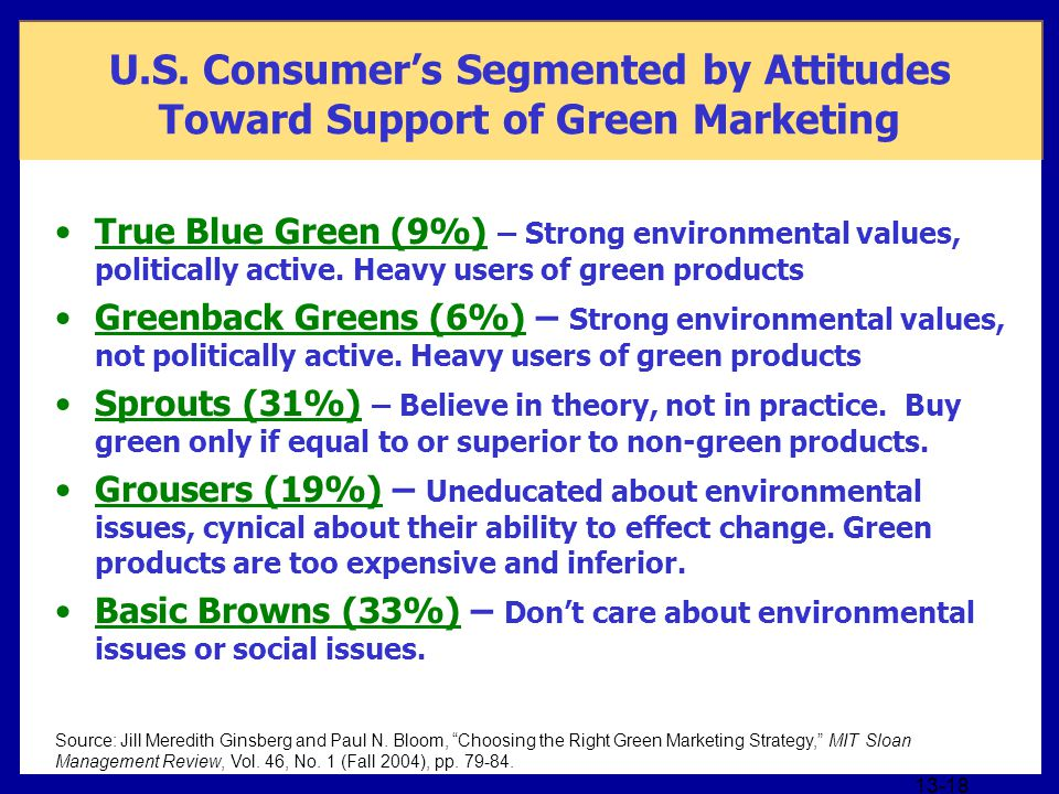 U.S. Consumer's Segmented by Attitudes Toward Support of Green Marketing