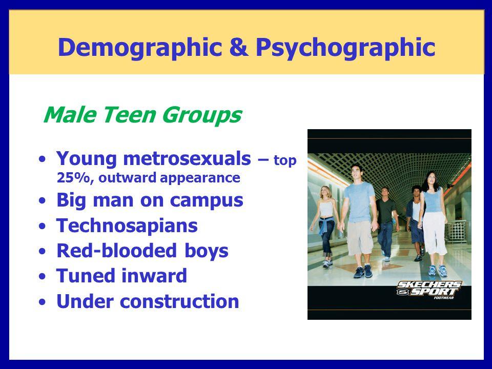 Demographic & Psychographic