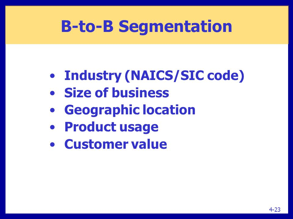 B-to-B Segmentation Industry (NAICS/SIC code) Size of business