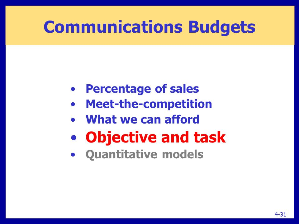 Communications Budgets