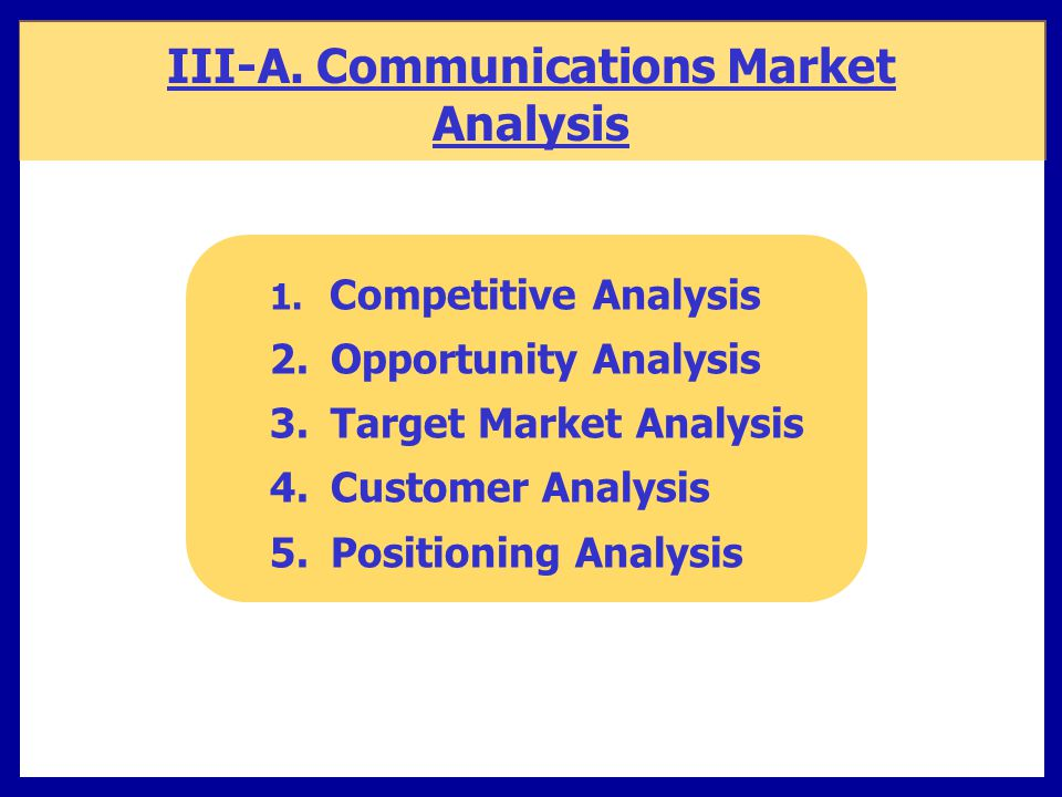 III-A. Communications Market Analysis