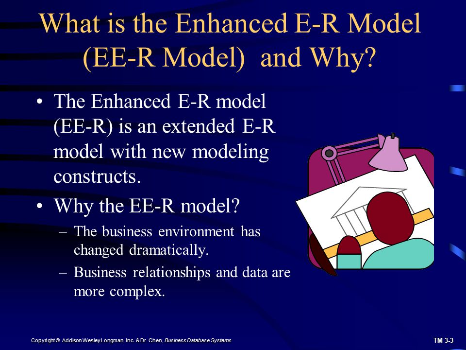 What is the Enhanced E-R Model (EE-R Model) and Why