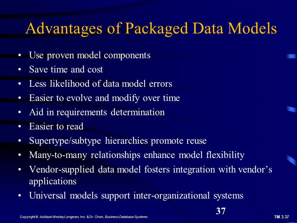 Advantages of Packaged Data Models