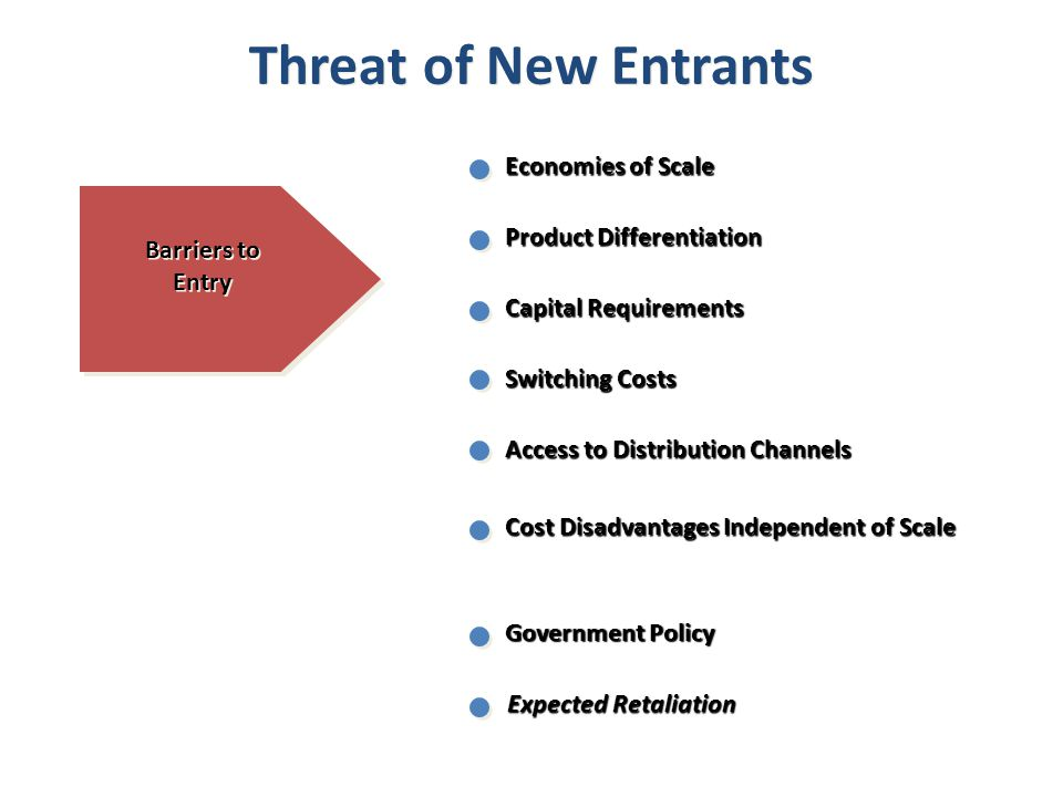 Threat of New Entrants Economies of Scale Product Differentiation