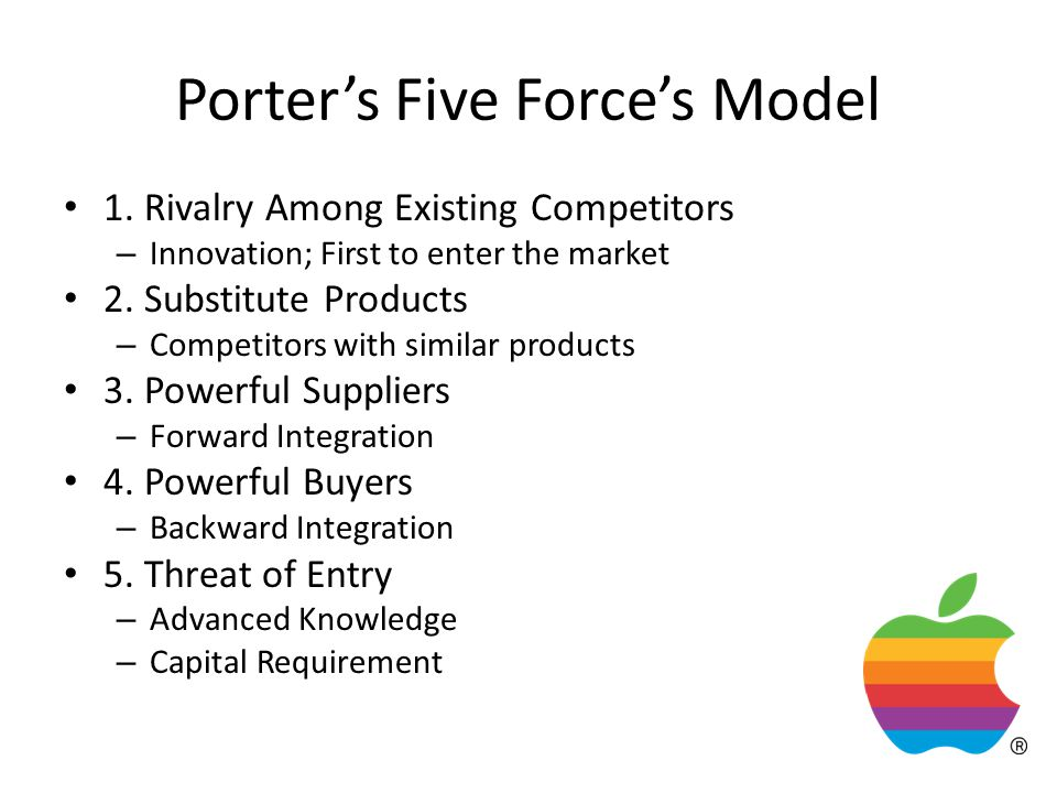 Porter's Five Force's Model