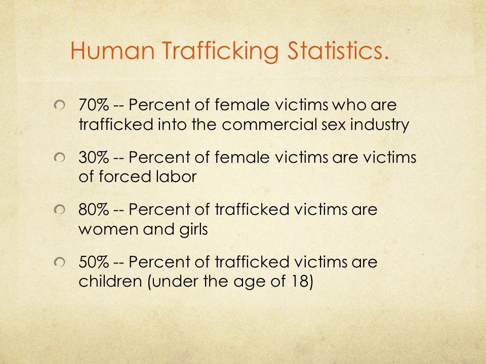 Human Trafficking Statistics.