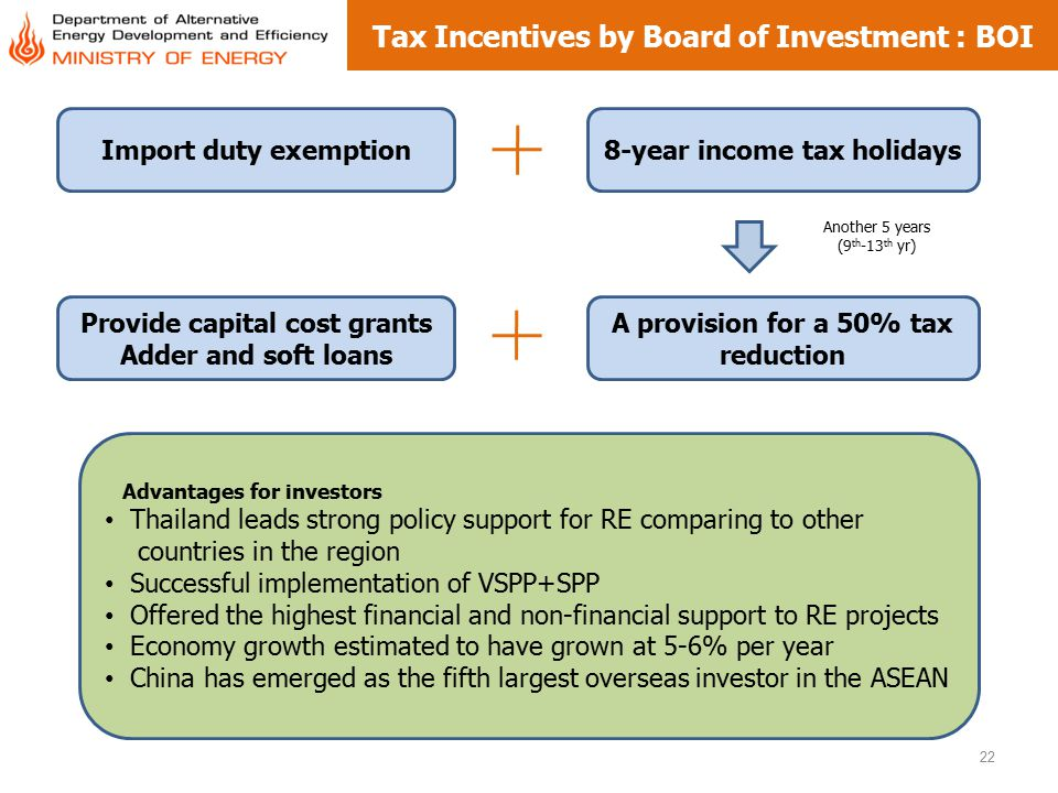 Tax Incentives by Board of Investment : BOI