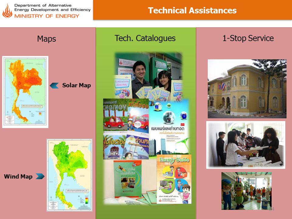 Technical Assistances
