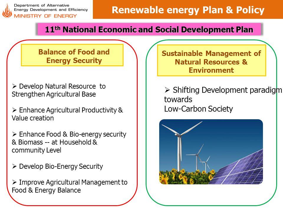 Renewable energy Plan & Policy