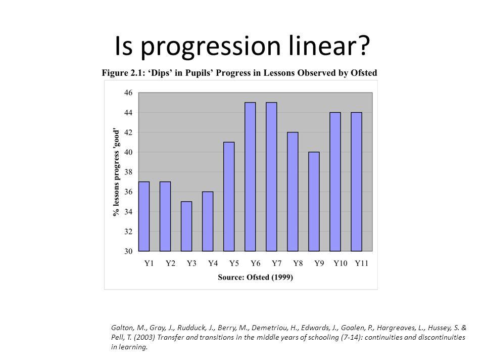 Is progression linear