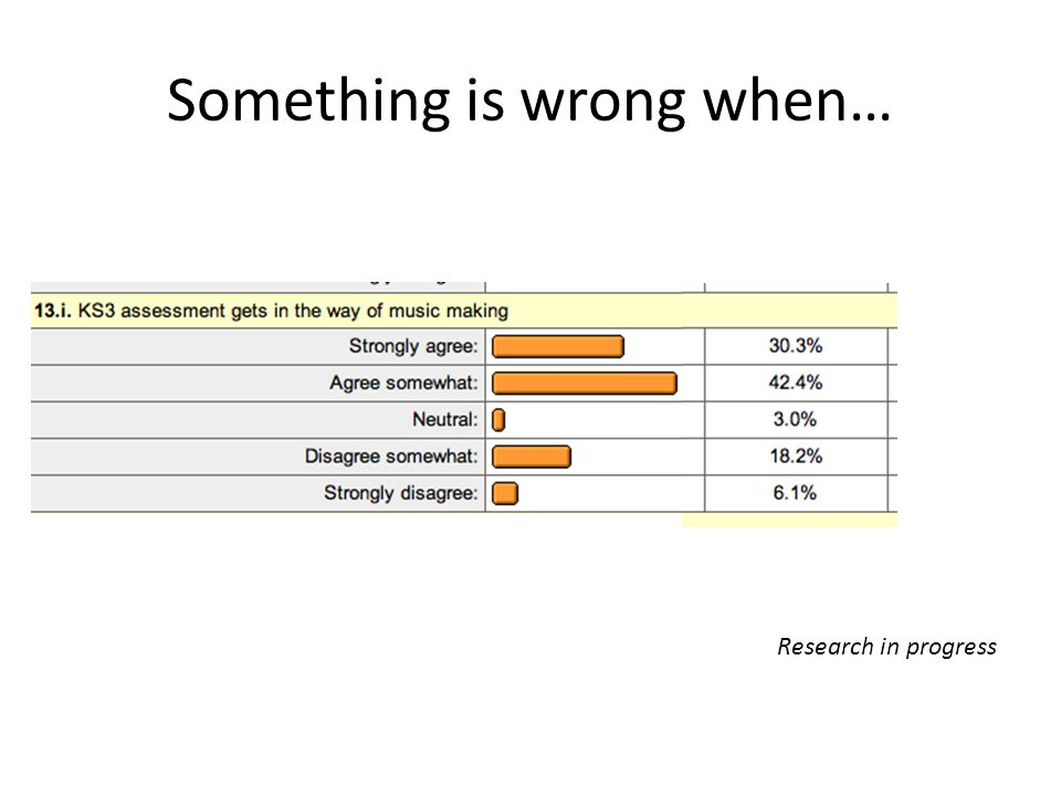 Something is wrong when…