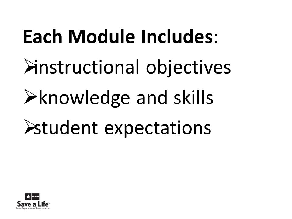 Each Module Includes: instructional objectives knowledge and skills student expectations