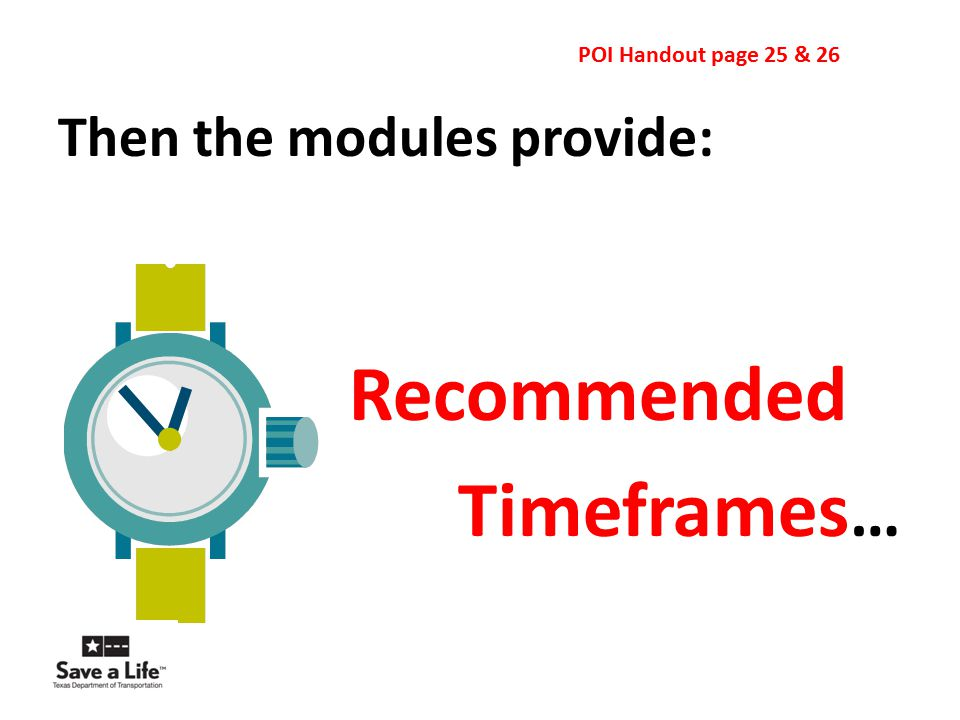 Recommended Timeframes… Then the modules provide: