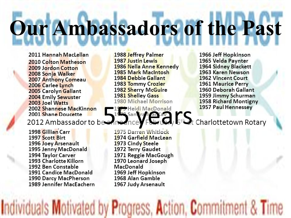 Our Ambassadors of the Past