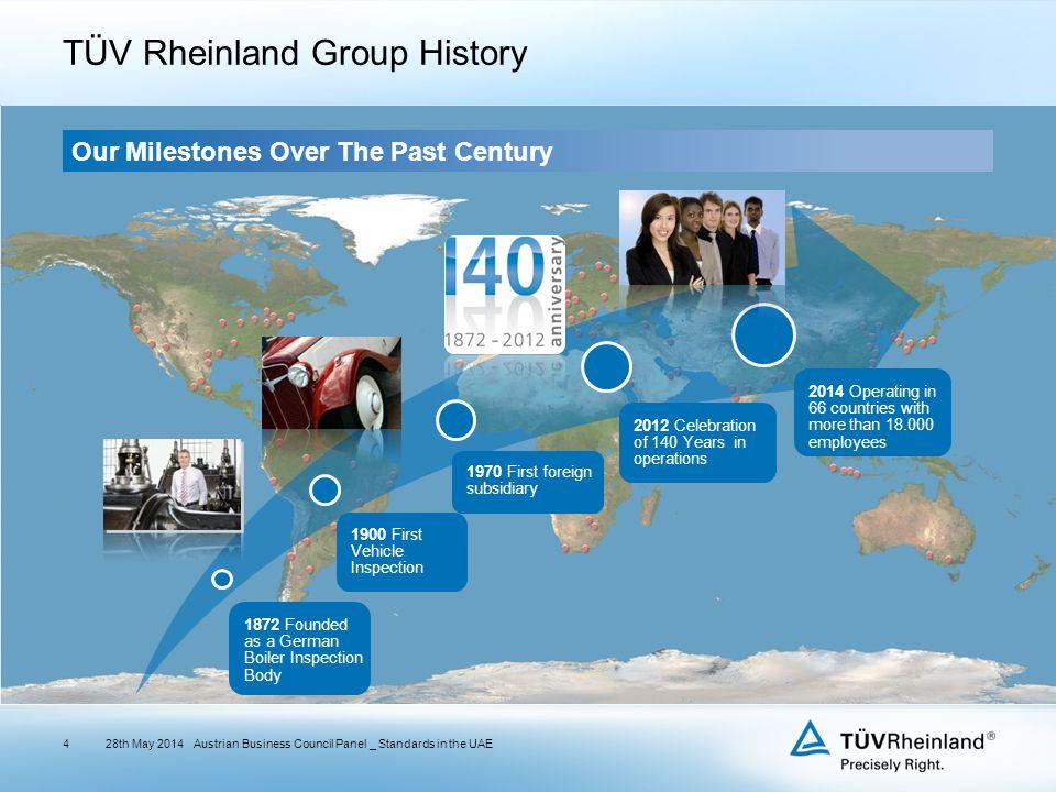 TÜV Rheinland Group History
