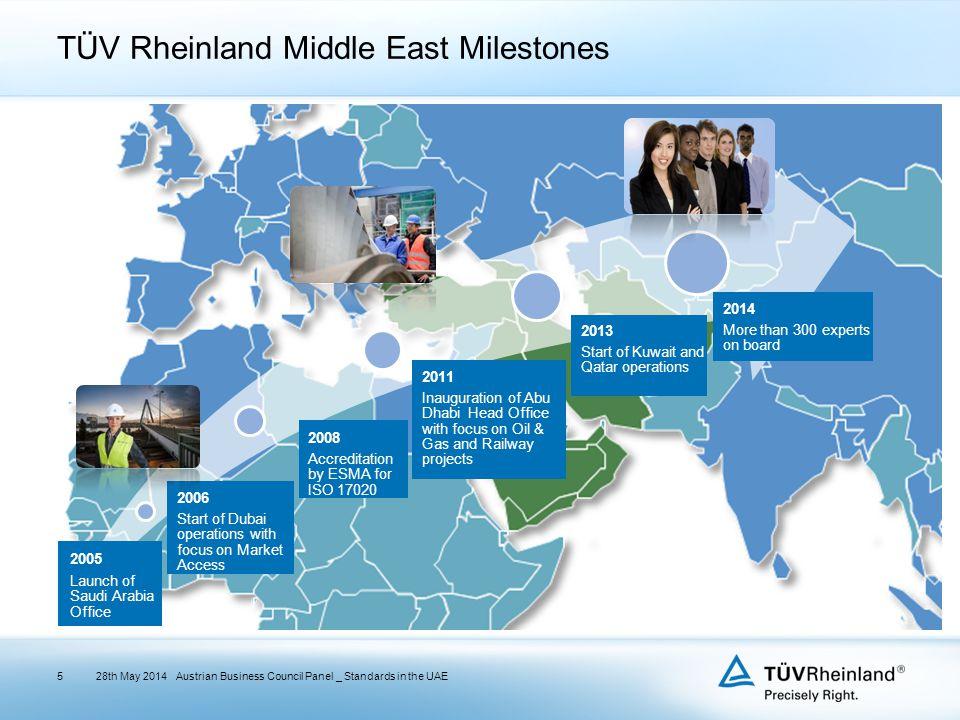 TÜV Rheinland Middle East Milestones