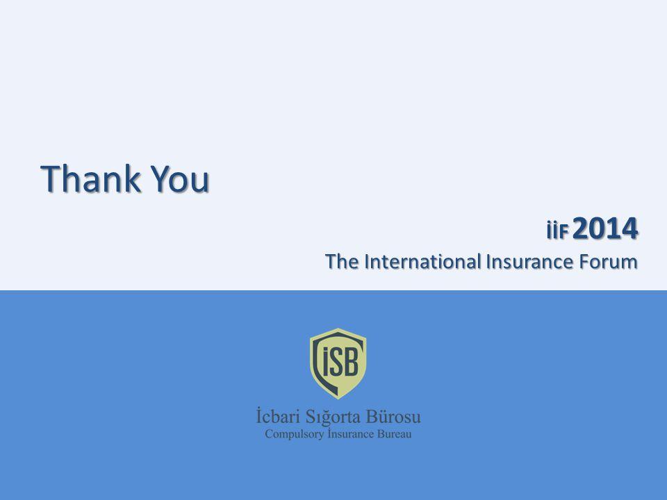 Thank You İİF 2014 The International Insurance Forum