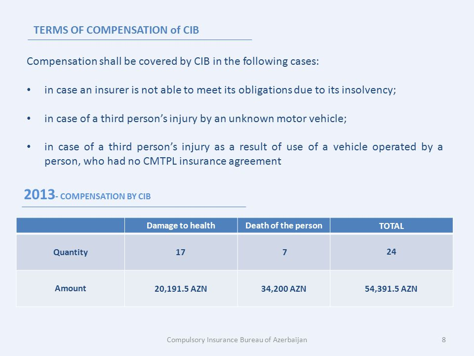 TERMS OF COMPENSATION of CIB