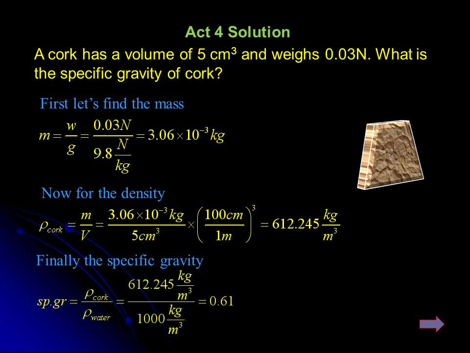 Act 4 Solution A cork has a volume of 5 cm3 and weighs 0.03N. What is the specific gravity of cork