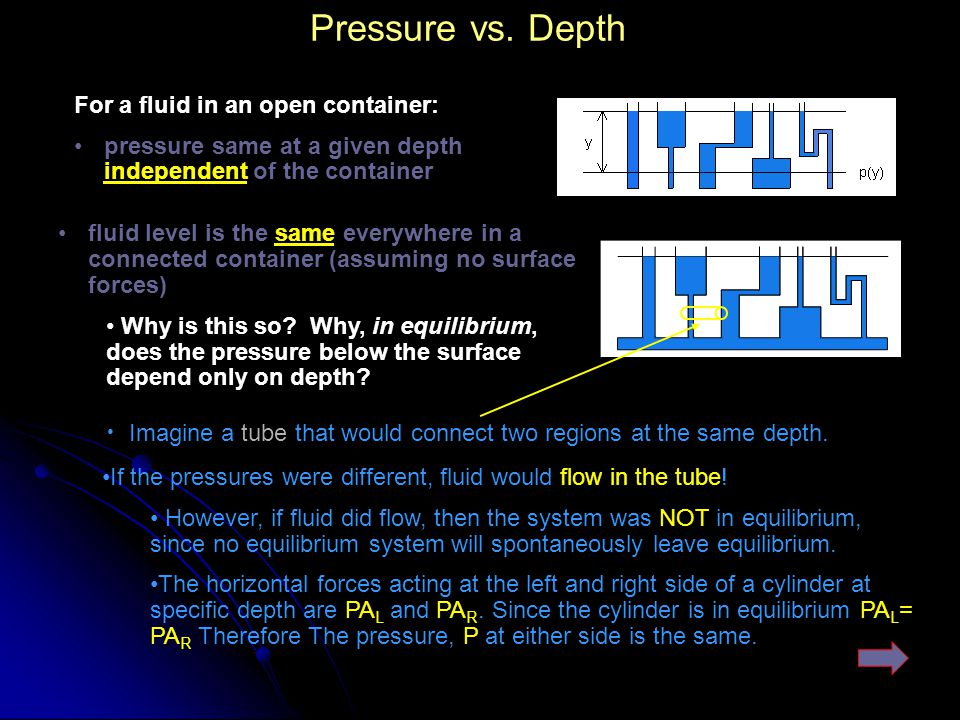 Pressure vs. Depth For a fluid in an open container: