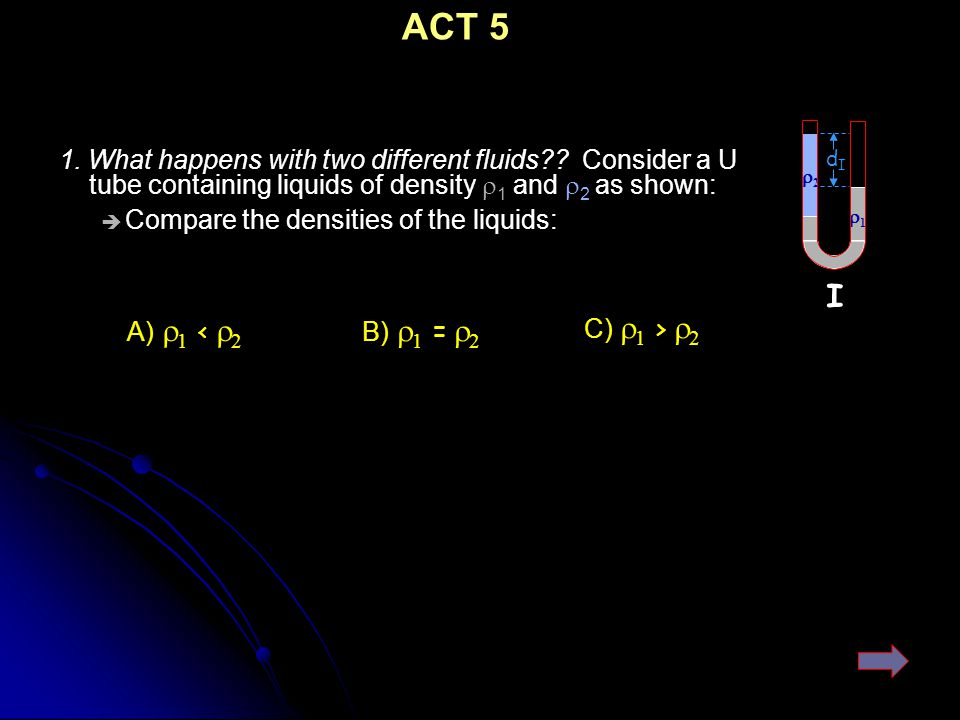ACT 5 I. r1. r2. dI. 1. What happens with two different fluids Consider a U tube containing liquids of density r1 and r2 as shown: