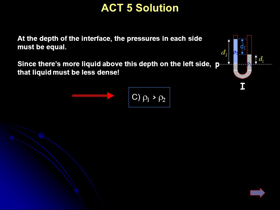 ACT 5 Solution I p C) r1 > r2